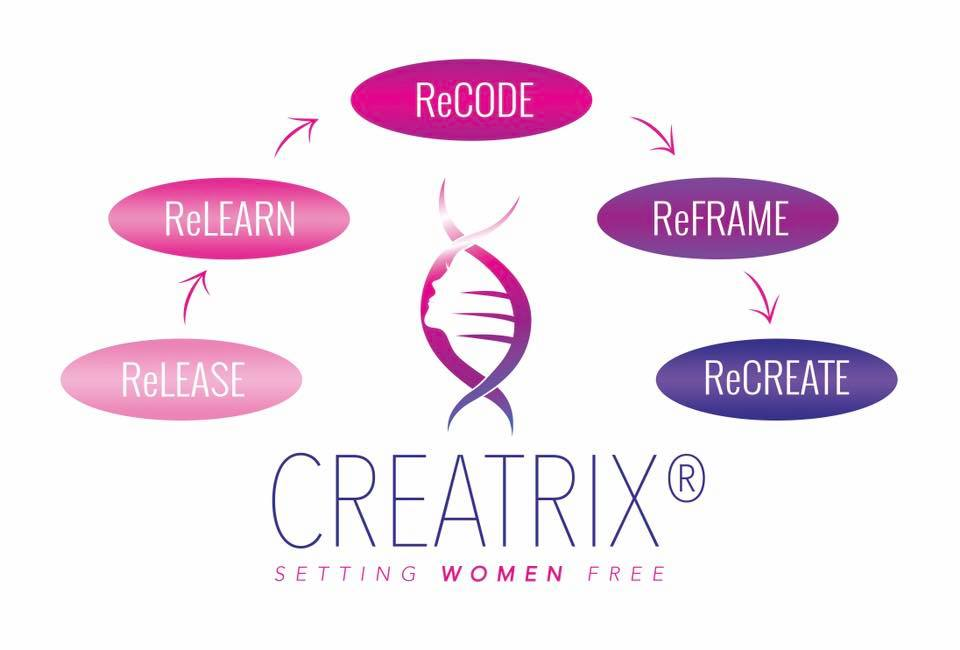 The 5 R's of Creatrix